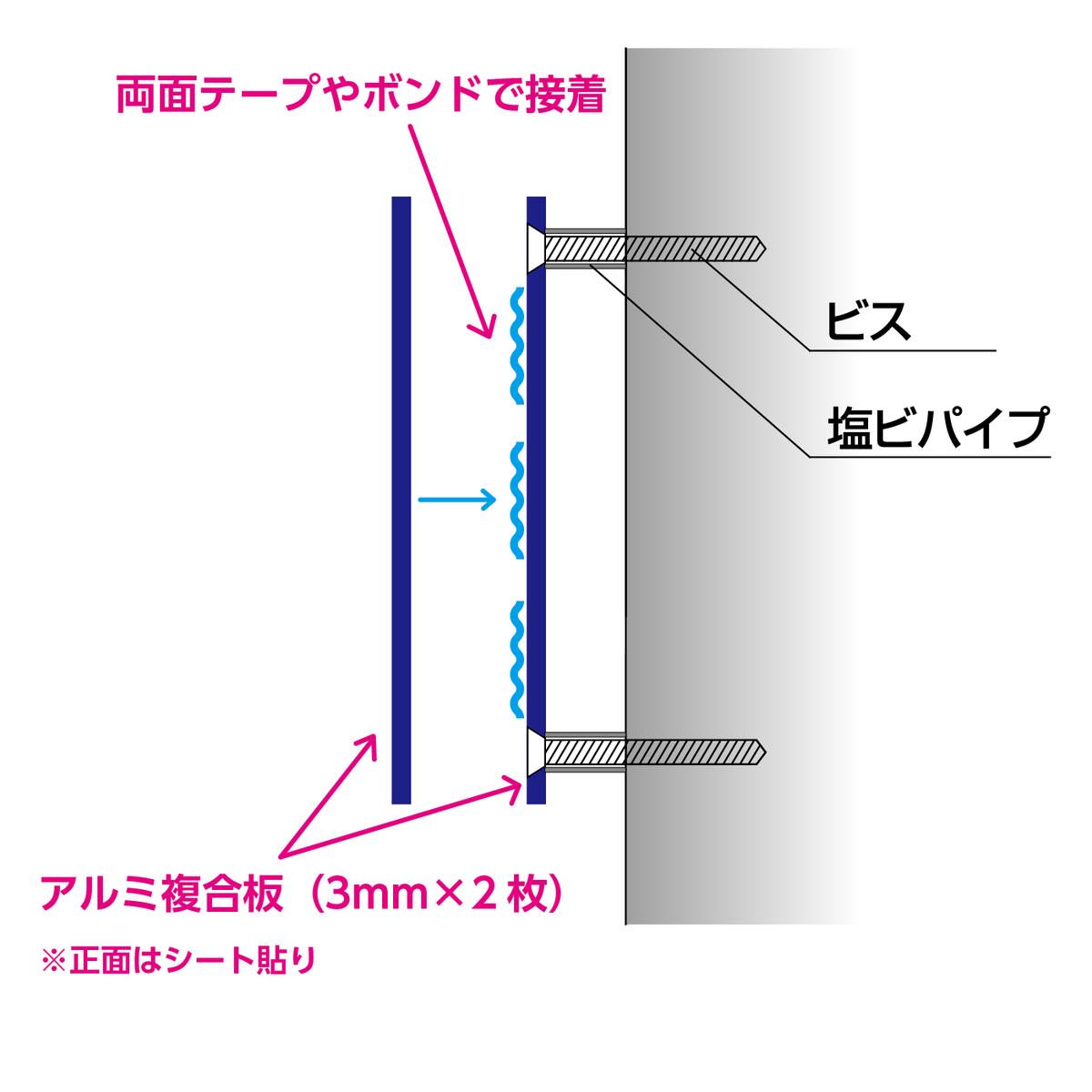アルミ複合板の取付イメージ